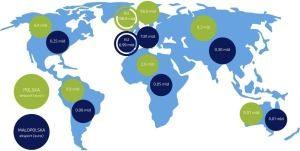 import światowy